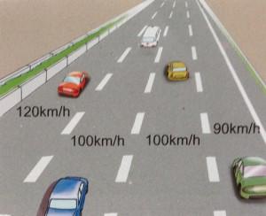 Vier Spuren Geschwindigkeiten